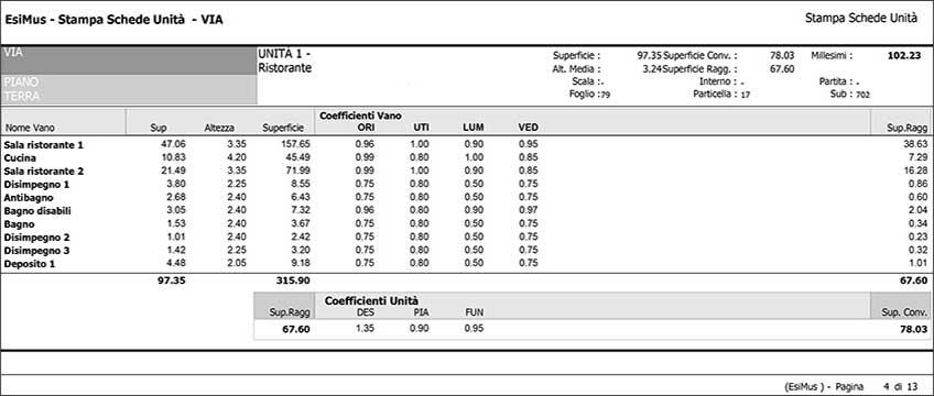 Redazione tabelle millesimali condominio a Milano
